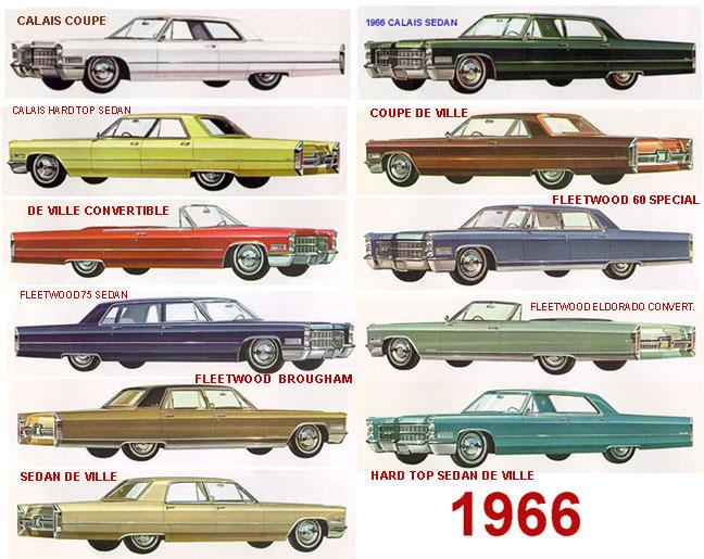 1966 SPECS/INFO